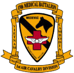 Medevac Patch Set